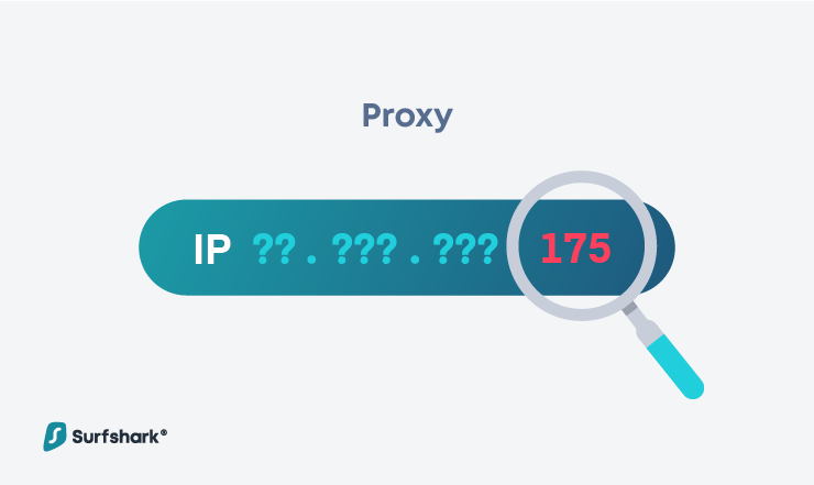 What is a proxy server - Surfshark