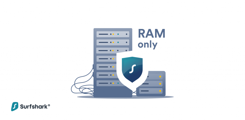 Surfshark upgraded its infrastructure to 100% RAM-only servers
