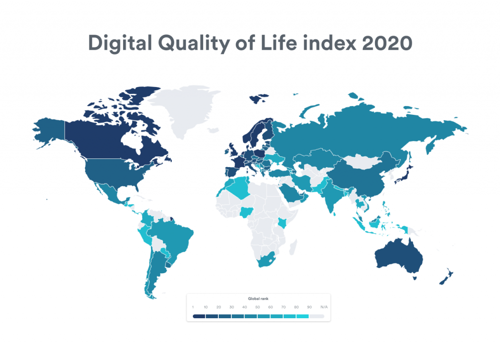 Digital Quality of Life index 2020