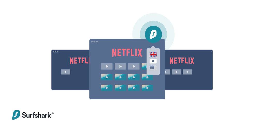 Why content is different across Netflix regions