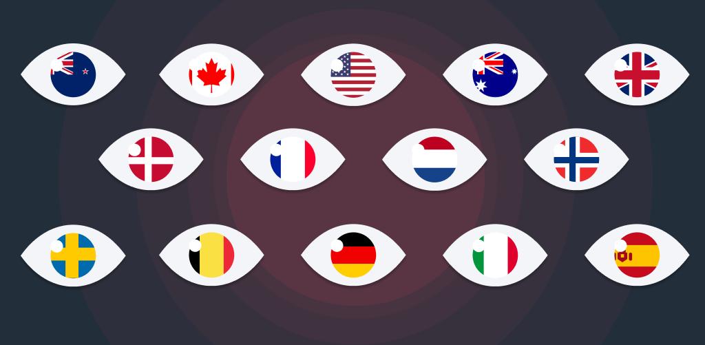 The eye problem: do 5-9-14 Eyes matter?